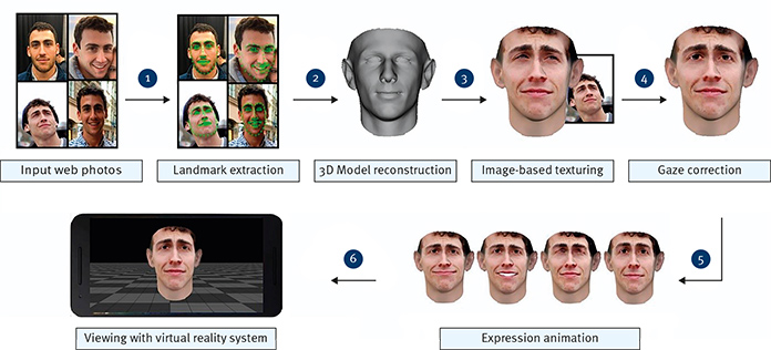 Facial Recognition Image
